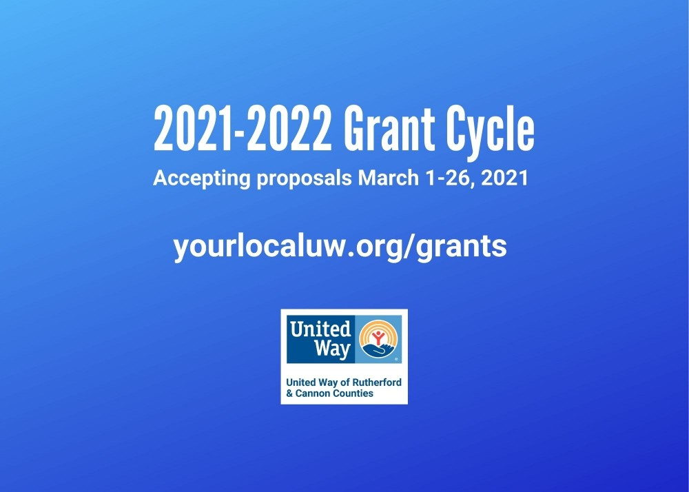2021-2022 Grant Cycle