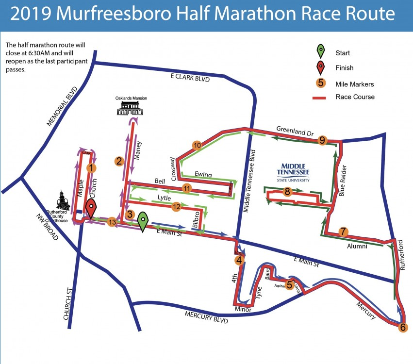 The Middle Half Course 2019