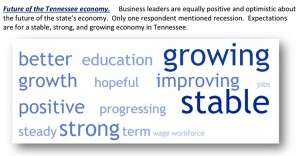 Tennessee Business Barometer by MTSU's Jones College of Business