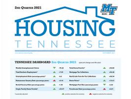 MTSU's Housing Tennessee Report Q2 2021