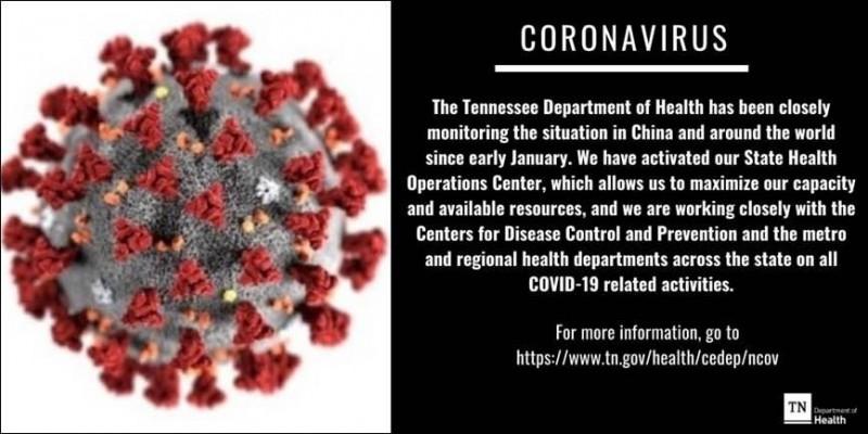 The novel coronavirus (COVID-19)